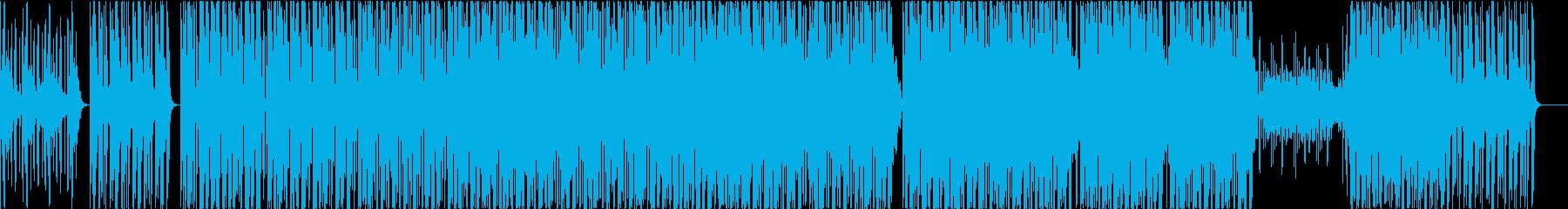 ほのぼのと恐竜を観察する様子の再生済みの波形