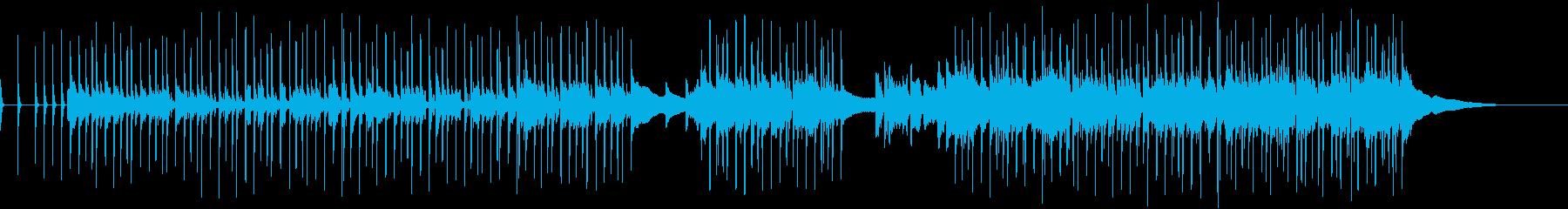 初心の心を持ったギターピアノセッションの再生済みの波形
