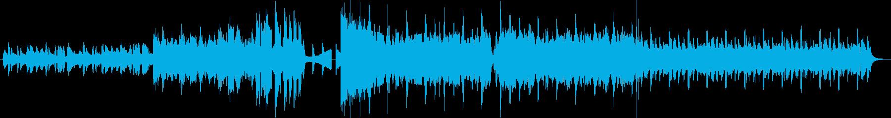 配信のオープニング等に使える楽曲の再生済みの波形