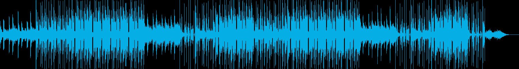 冷たく冴えわたったチル・トラップの再生済みの波形
