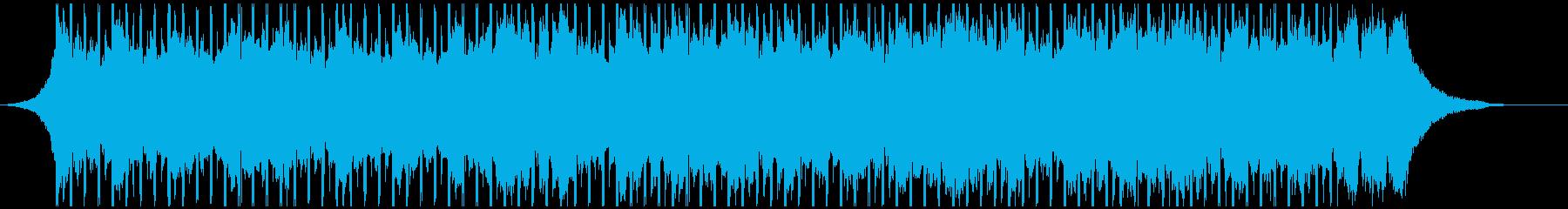 企業の動機付け(60秒)の再生済みの波形