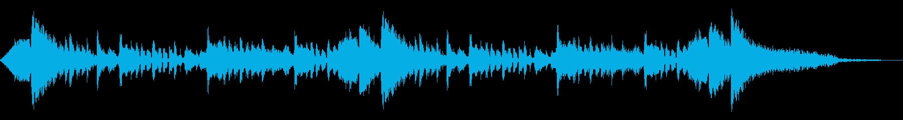 ダイアルゲーターの再生済みの波形