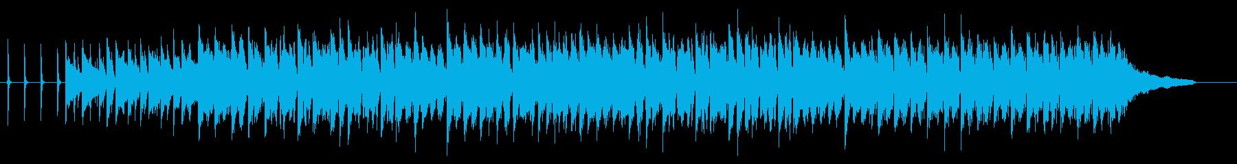 エンディング用キエフの大門FUNKPOPの再生済みの波形