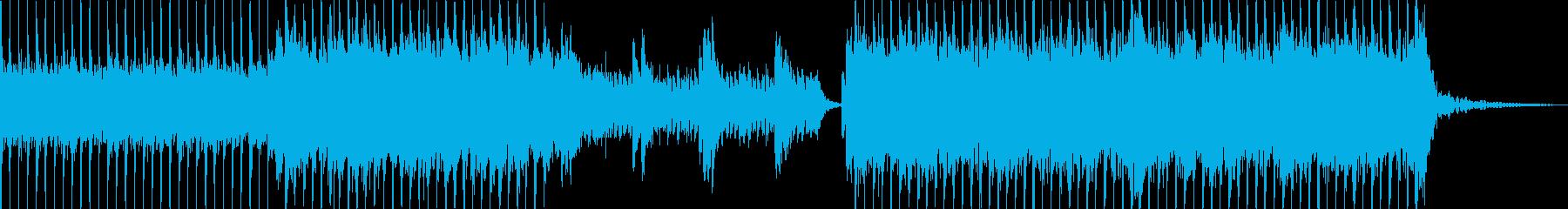 ロック、ポップ、デジタルの再生済みの波形
