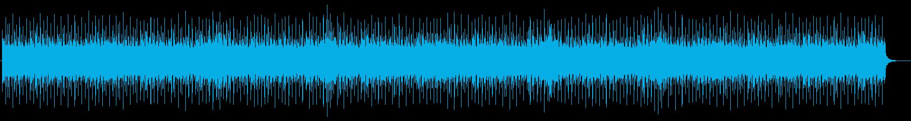 ナレーションバックに~DISCOポップの再生済みの波形