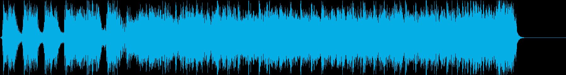 ハードコア風ショートサウンド#01の再生済みの波形