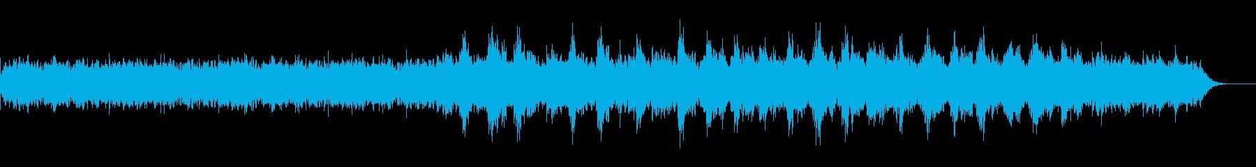 癒し/ヒーリング/リラクゼーションの再生済みの波形