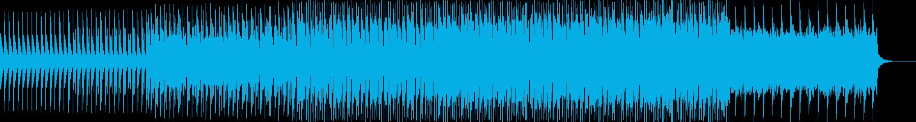 自動車のスペックなどを紹介する際のBGMの再生済みの波形