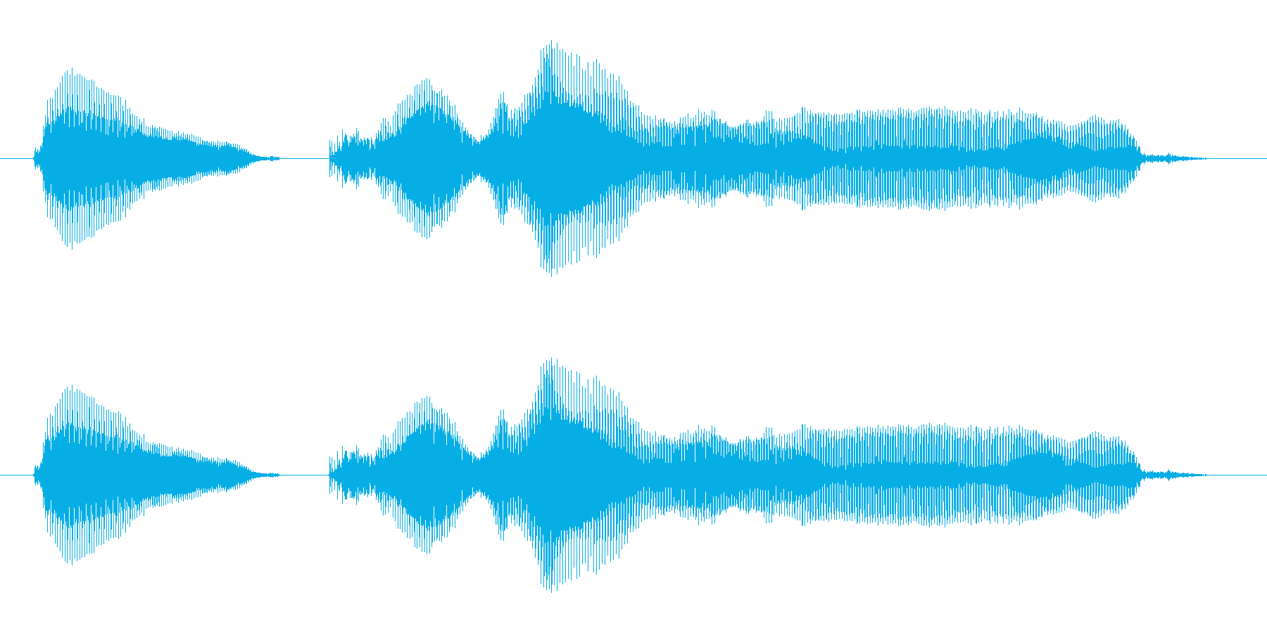 【子供の戦闘ボイス】ピンチだよぉの再生済みの波形