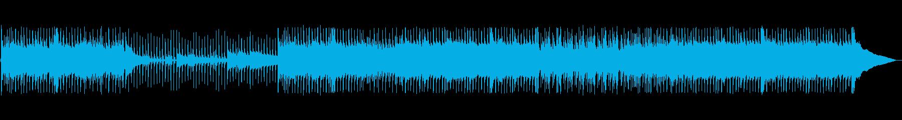 レトロな人々は、静かなスチールギタ...の再生済みの波形