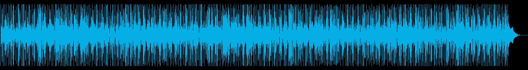 踊れるファンクジャズ・ノリノリ・管楽器の再生済みの波形