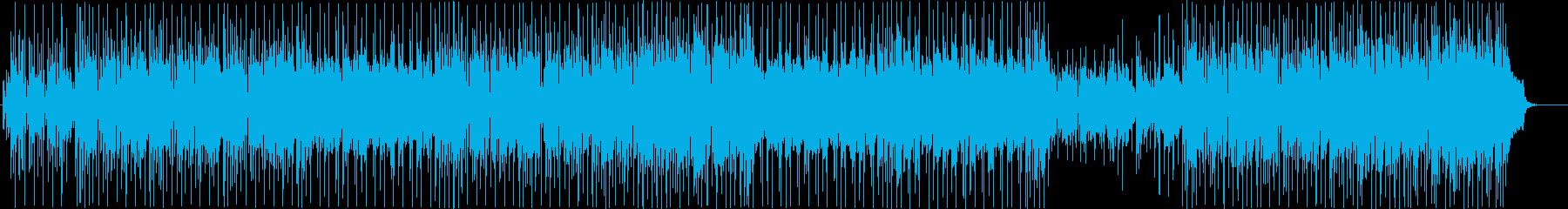 ファンキーでC調な80年代シティポップの再生済みの波形
