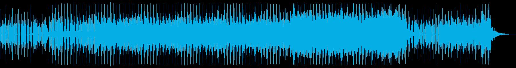 サイバーパンクな近未来社会を表現した楽曲の再生済みの波形
