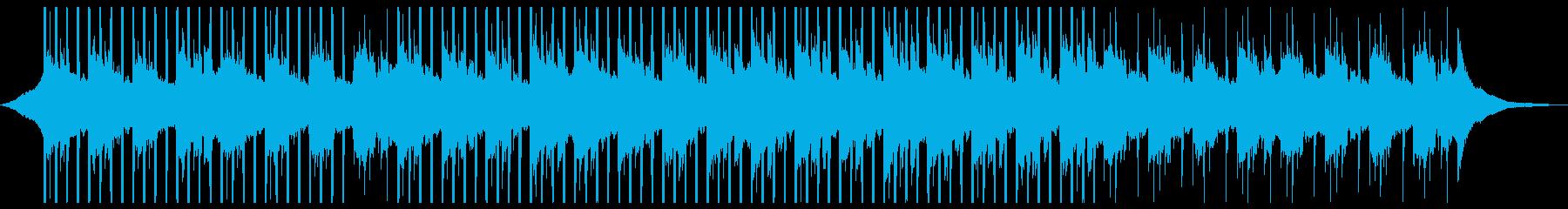 広告の背景(中)の再生済みの波形