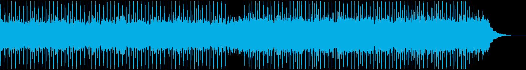 マーケティング(中)の再生済みの波形