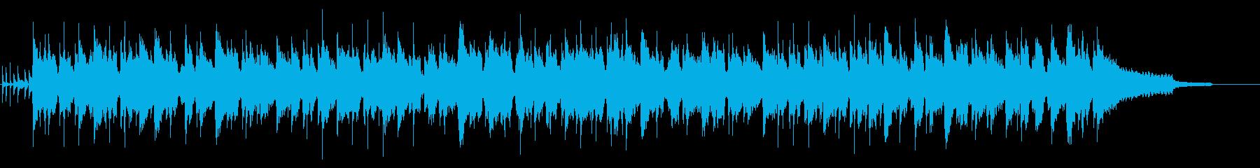 邪魔にならないボサノバBGMの再生済みの波形