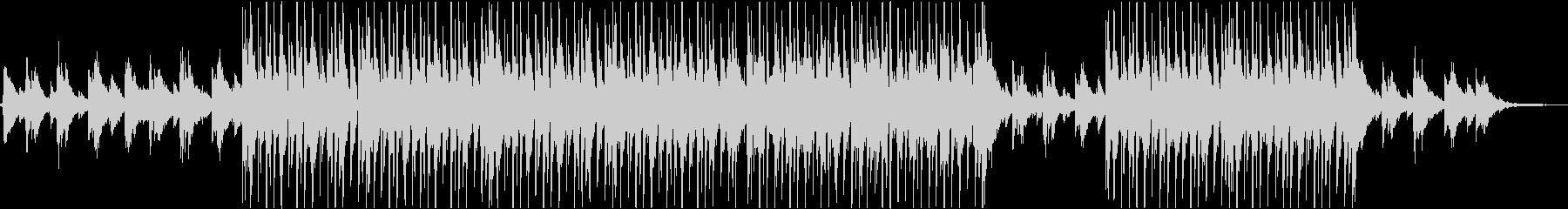 ジャジー、カフェ、オシャレBGM決定版の未再生の波形