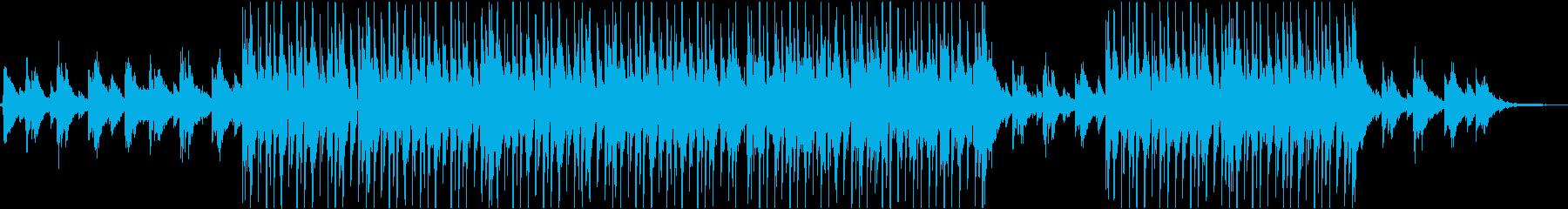 ジャジー、カフェ、オシャレBGM決定版の再生済みの波形