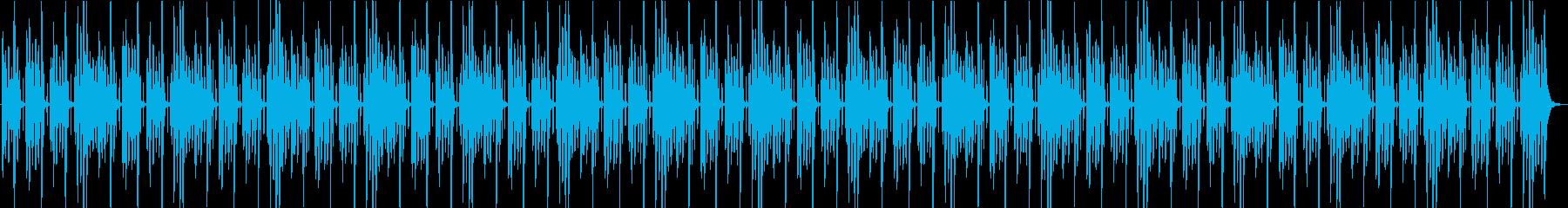 キッズシンキングタイムや実験のBGMの再生済みの波形