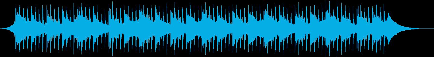 最小(60秒)の再生済みの波形
