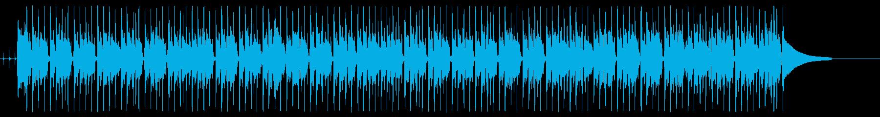 使いやすいファンクの再生済みの波形