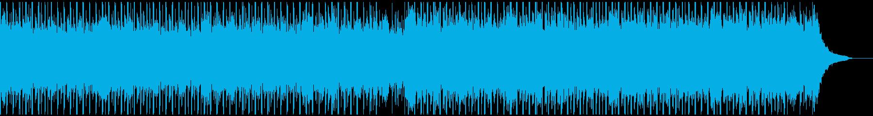 モダンコーポレーション(60秒)の再生済みの波形