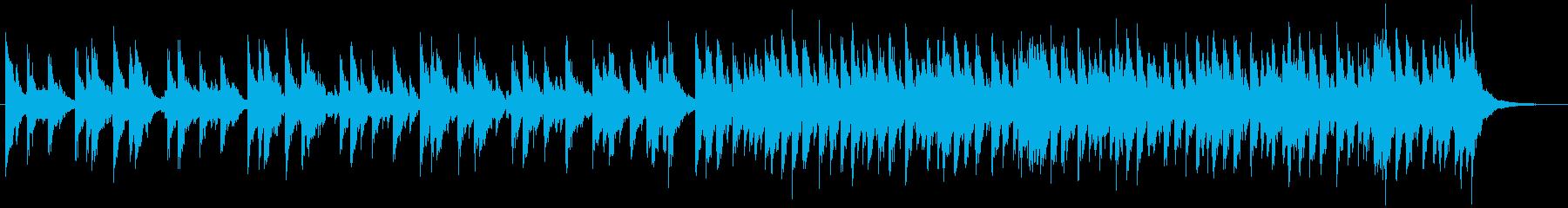 和太鼓アンサンブル(声なし)、力強いdの再生済みの波形