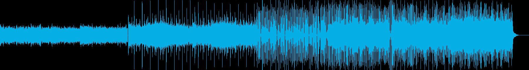 森が開拓されるようなイメージの電子音楽の再生済みの波形