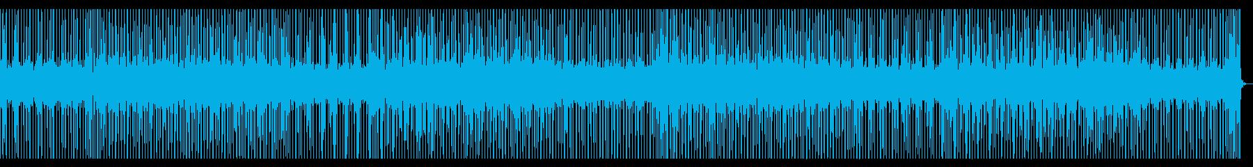 報道・ニュース・真面目・サイエンス・技術の再生済みの波形