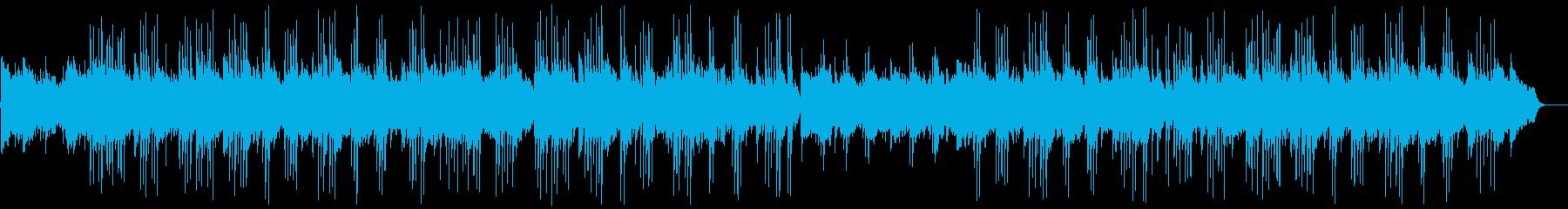 沖縄系BGMの再生済みの波形
