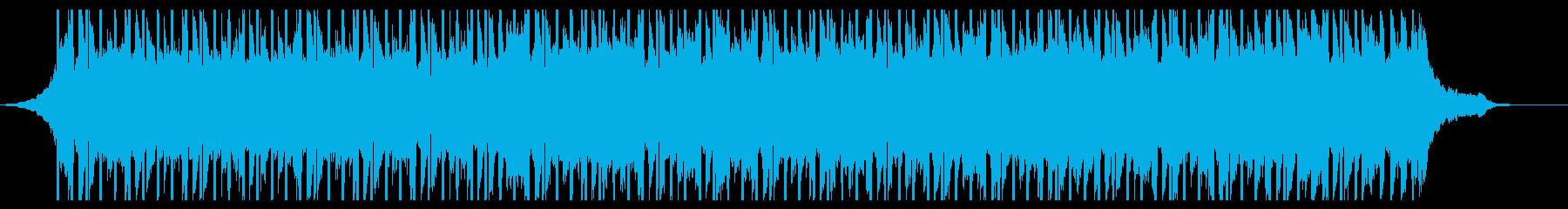 動機付け(60秒)の再生済みの波形