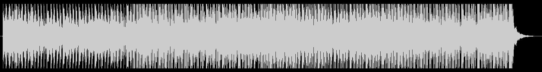 ストレンジャーシングス風のデジタルBGMの未再生の波形