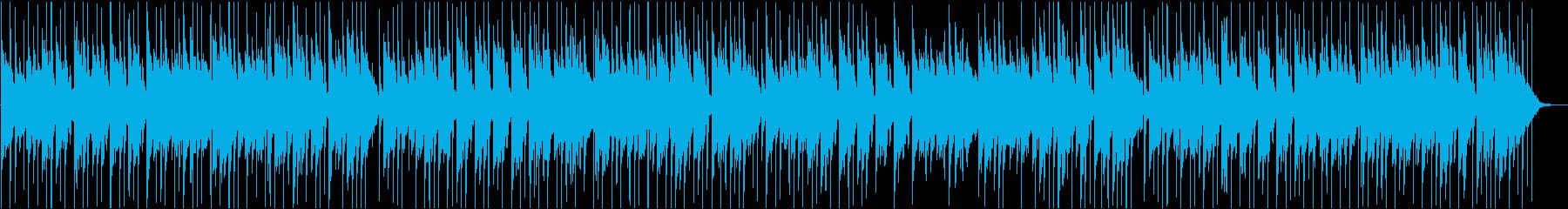 ★★都市伝説✡オルゴール✡Lo-Fi★Iの再生済みの波形