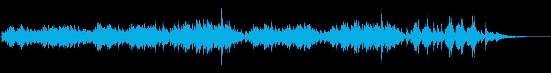 ブラームス、ワルツ第15番の再生済みの波形