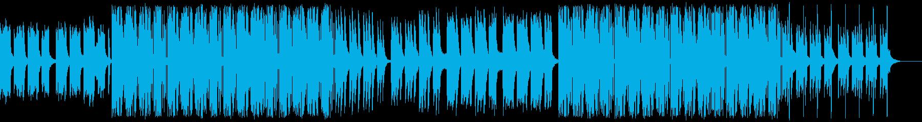 エレクトロポップ、フューチャー、EDM系の再生済みの波形