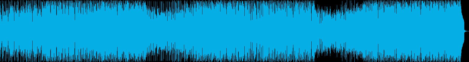 ブレイクビーツ 積極的 焦り 燃え...の再生済みの波形