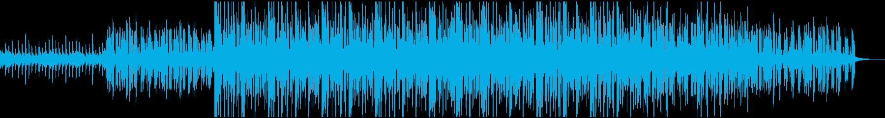 ほのぼのとした、ウクレレサウンドの再生済みの波形