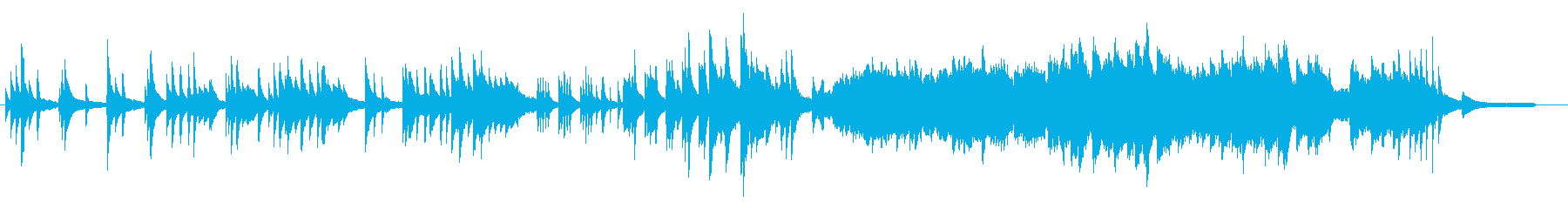 REMEMBRANCEの再生済みの波形