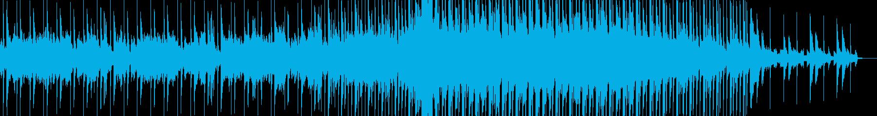 60秒ver ポップなかわいらしいテクノの再生済みの波形