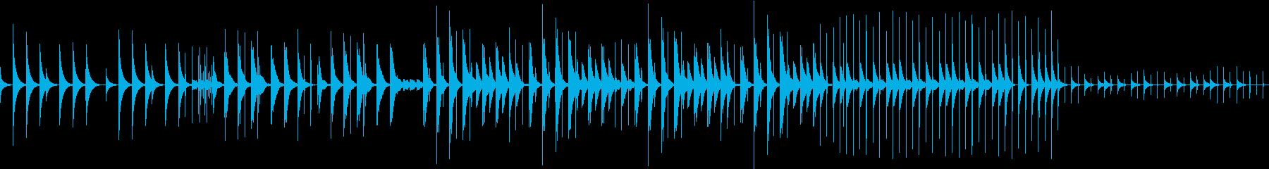 ステレオL Rで楽しめるリズムループの再生済みの波形