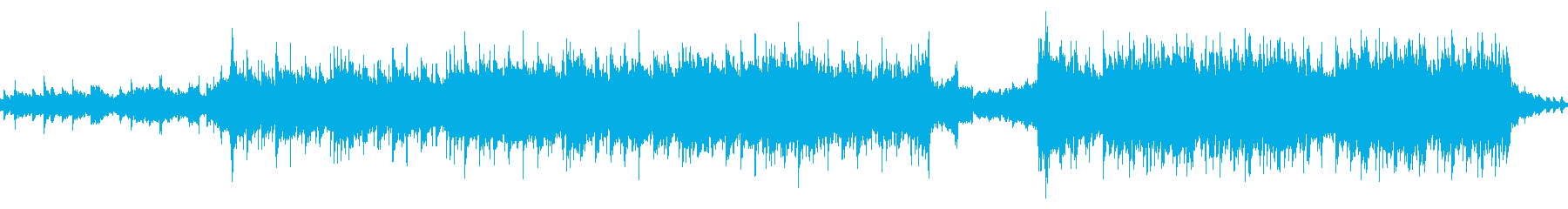 サイレントヒル風ホラーゲームサウンドの再生済みの波形
