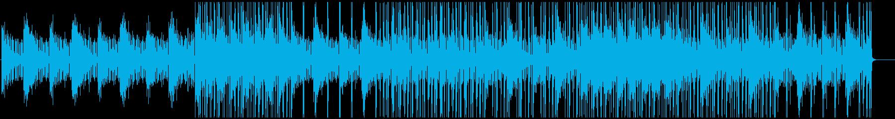 まったりミニマムチルアウトの再生済みの波形
