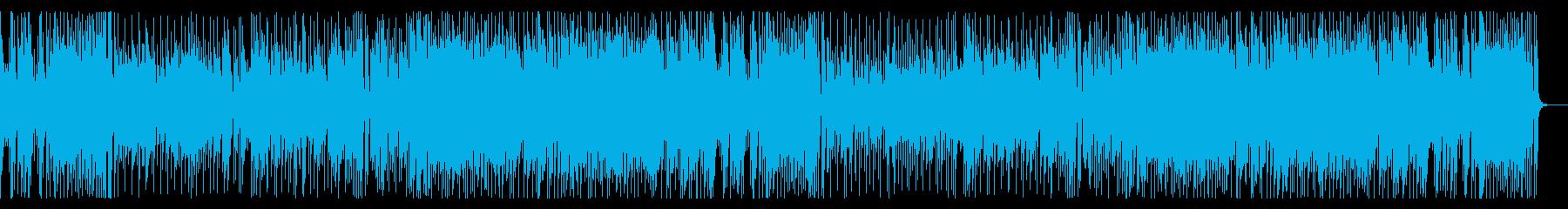 80〜90年代アニメ的中華風BGMの再生済みの波形