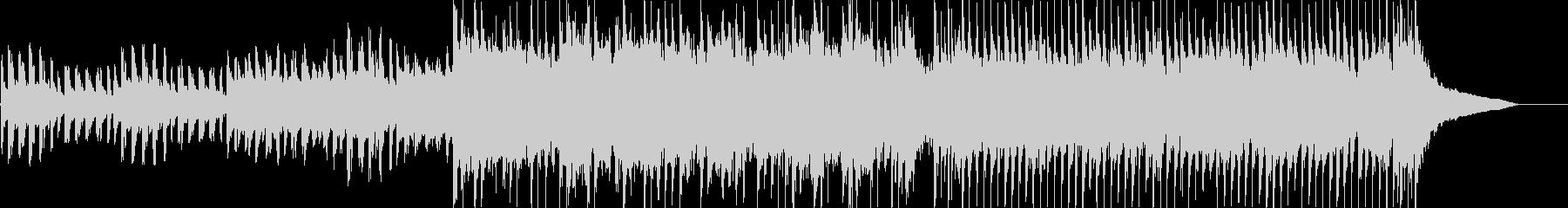 スマホCMで流れるような明るいポップス曲の未再生の波形