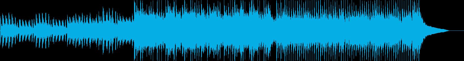 スマホCMで流れるような明るいポップス曲の再生済みの波形