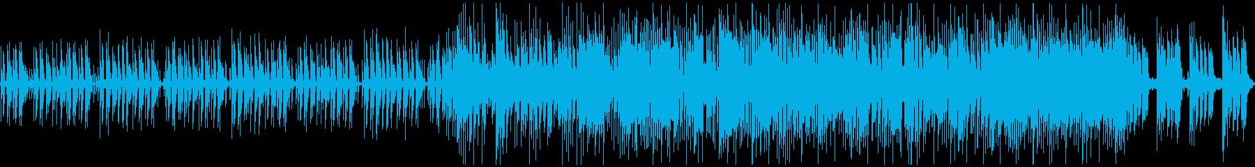 ほのぼの脱力系BGM・日常動画などの再生済みの波形