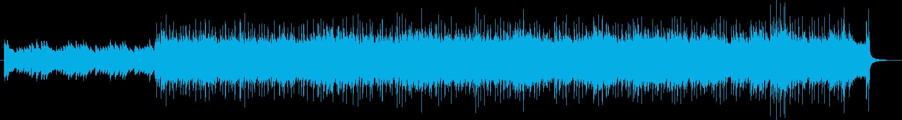 70年代風ハードロックオリジナルの再生済みの波形