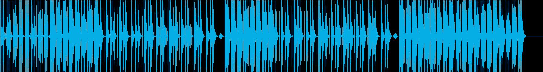 お洒落で綺麗なメロのHIPHOP、R&Bの再生済みの波形