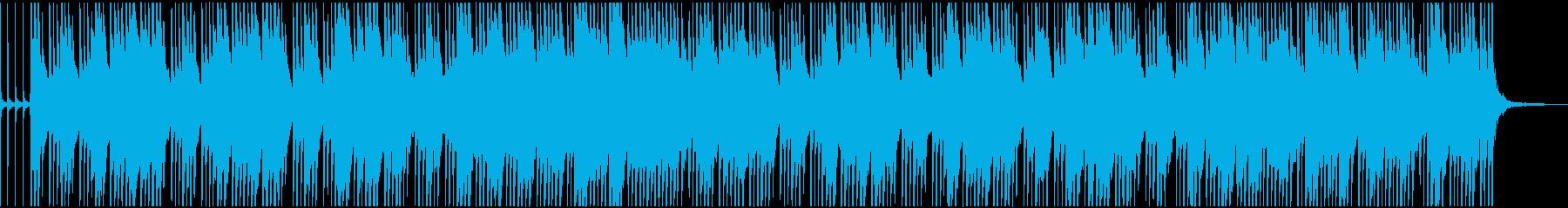 リラックス・アコギの落ち着いたBGMの再生済みの波形