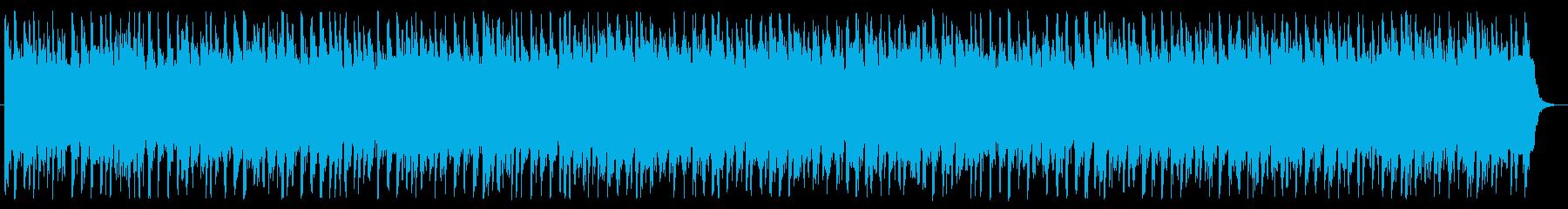 急ぐシーンで流れるBGMの再生済みの波形